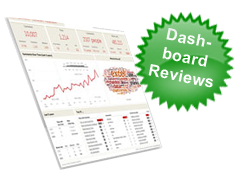 dashboard template reviews