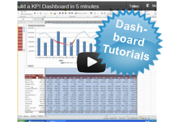 excel dashboard template tutorials