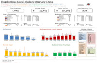 Free Excel Salary Survey Template