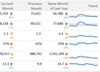 Free Web Analytics Excel Dashboard